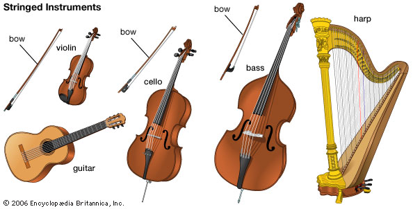 FREE TASTER LESSONS THIS  SEPTEMBER  ON A QUARTET OF STRINGED INSTRUMENTS